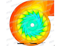 CFD flow field pressure cloud of a certain centrifugal fan of INFINAIR (process illustration)